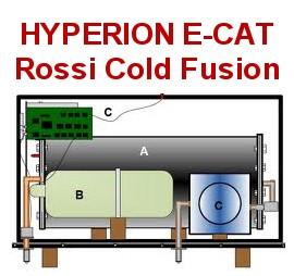 E Cat Cold Fusion ABMCM Health & Tec...